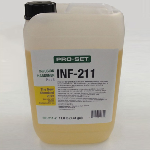 INF-211 Part B 1.41 Gallon Jug