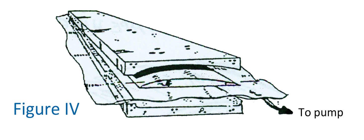 Figure IV of Sheeting Wings with Balsa or Obeechi