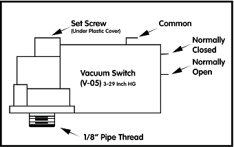 diagram showing the vacuum switch features